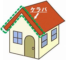 久喜市の屋根・外壁塗装工事 ケラバ