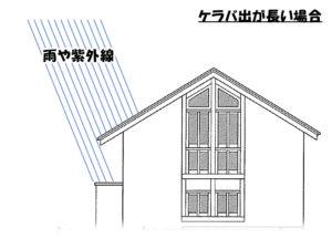 久喜市の屋根・外壁塗装工事 長い